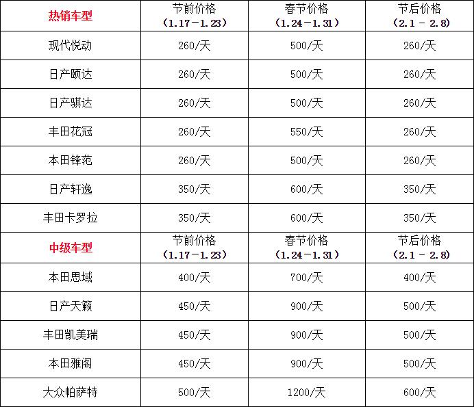 春节万博体育app手机登陆万博体育官方网址app价格
