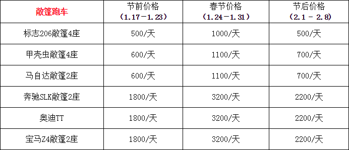 春节万博体育官方网址app价格表