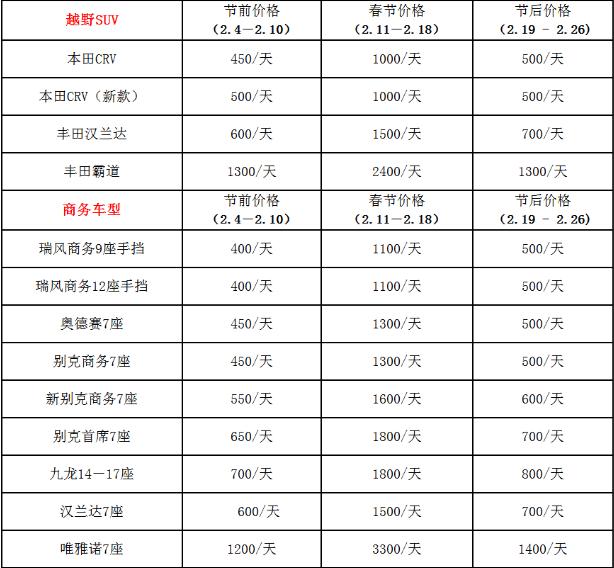 2021春节万博体育app手机登陆万博体育官方网址app价格表