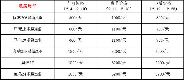 2021万博体育app手机登陆春节万博体育官方网址app价格表